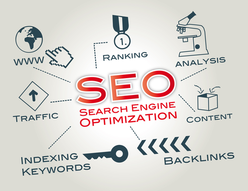 Not Getting Traffic? Try These Easy SEO Tips